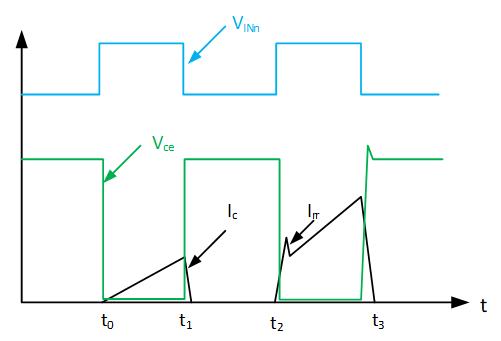 [硬件]双脉冲测试原理(转载)