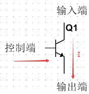 艾德克斯-VI曲线测试